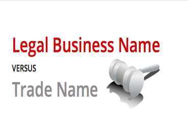 Business Name vs Legal Name vs Trading Name